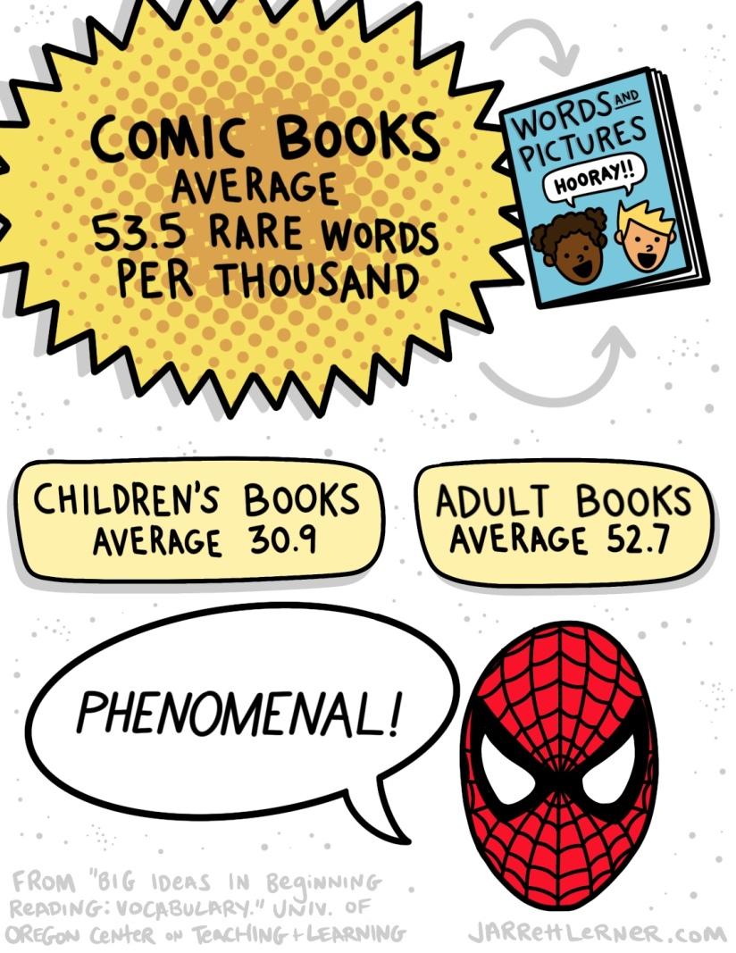 comic-book-vocab